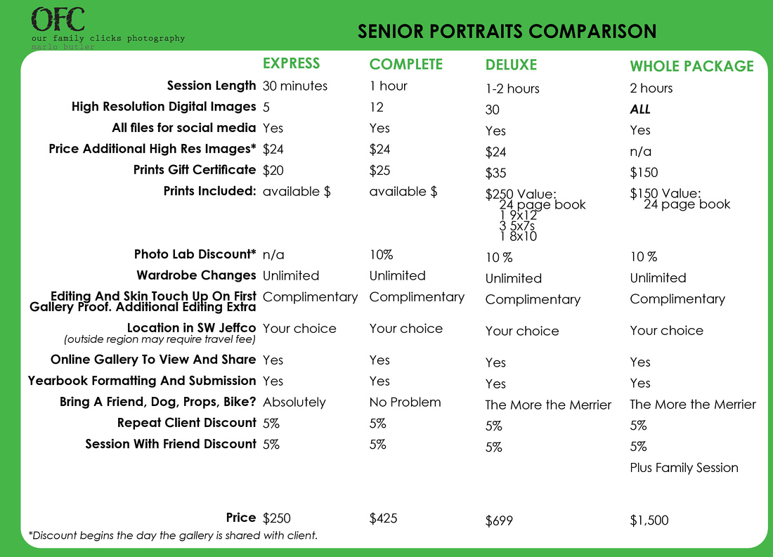 Senior Packages Overview